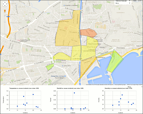 Map of Malaga with color codes which show the problem with mice in different districts