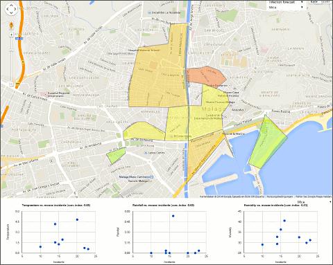 Karte von Malage mit Farbkodirung für die Schwere des Mausproblems